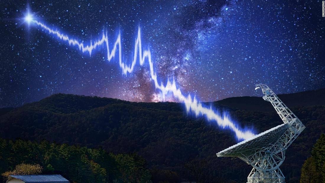 封面:地外文明?太空中出现快速重复无线电脉冲