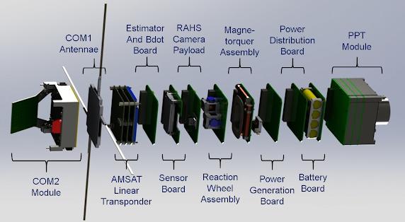 """业余界:放卫星丨10月21日,Antares II将携带15颗业余无线电立方星""""上天"""""""