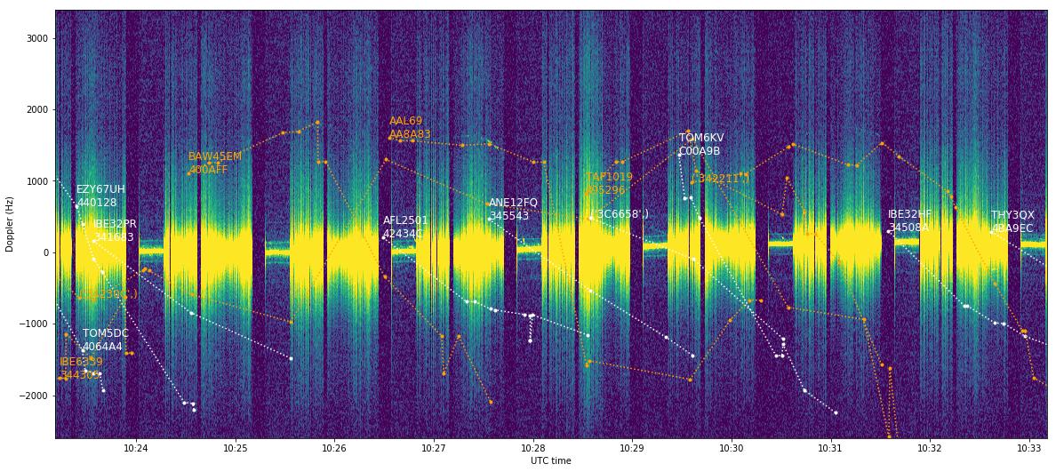 利用2.3GHz信号检测航空器:(连载二:ADS-B数据和飞机航迹)
