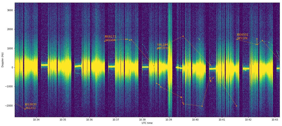 利用2.3GHz信号检测航空器:(连载三:每个标准仪表离场飞行产生的反射)
